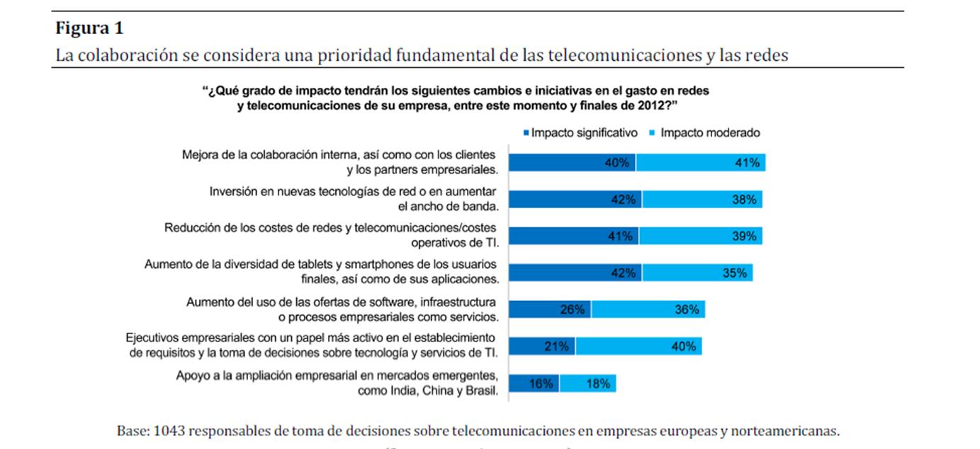 """""""Informe Comunicaciones Unificadas Cisco"""""""