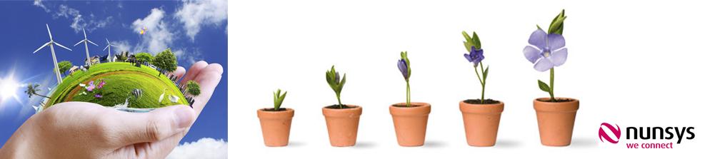 crecimiento Código Ético y RSE