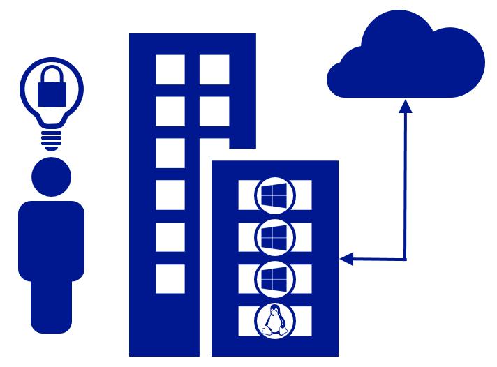 windows azure cloud computing valencia