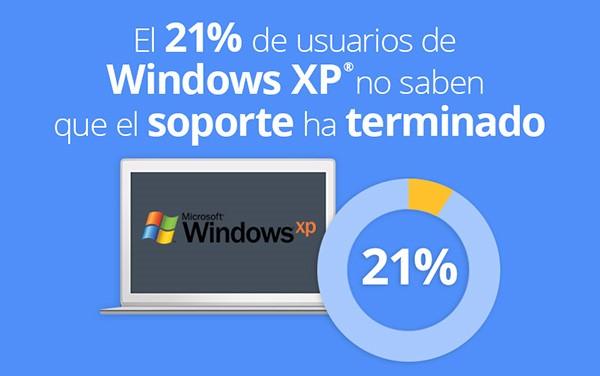 windows xp migración nunsys