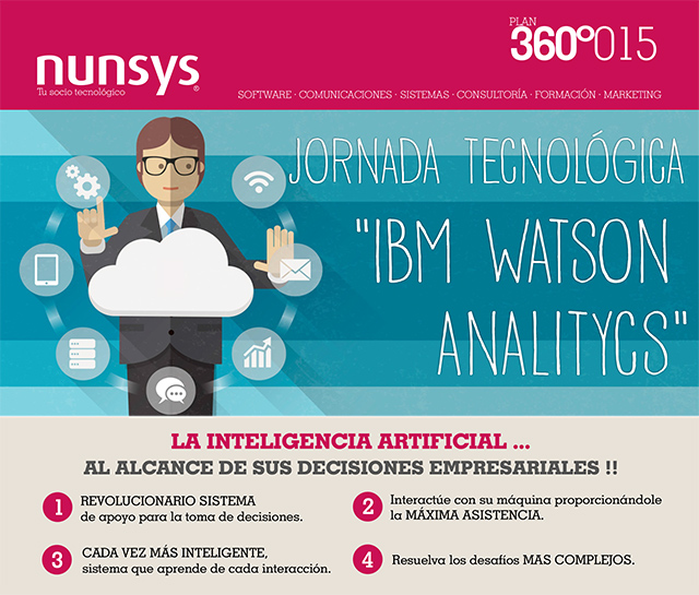 ibm watson big data
