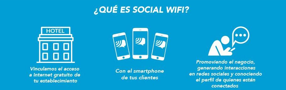 Beneficios del Social Wifi de Nunsys